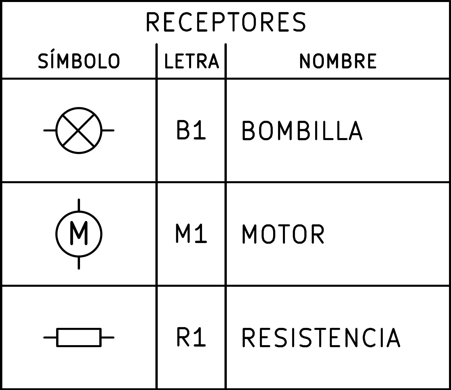 ../_images/electric-simbolos-receptores.png